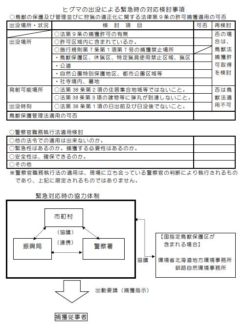 f:id:yasei_doubutu:20210222191618p:plain