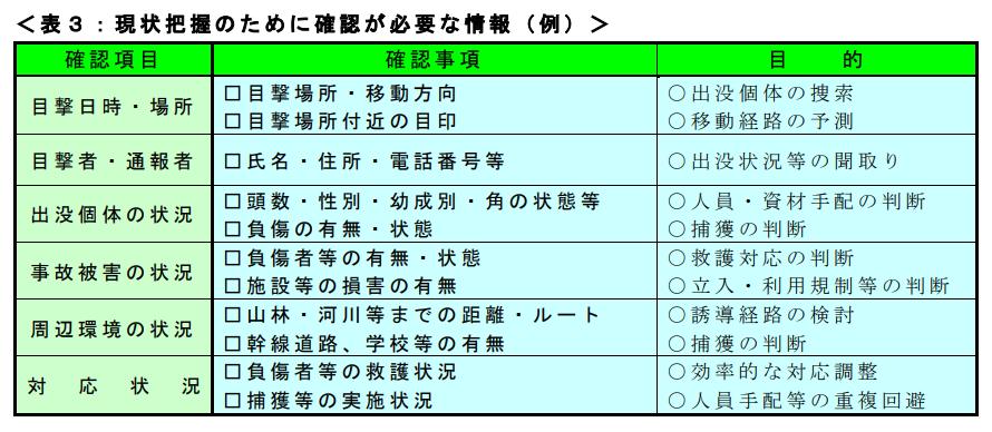 f:id:yasei_doubutu:20210222201614p:plain