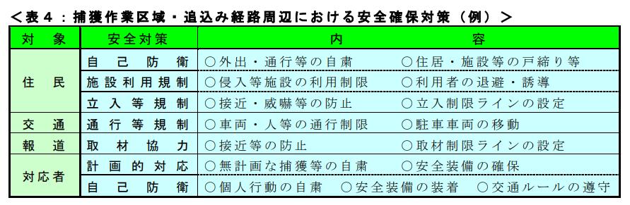 f:id:yasei_doubutu:20210222201957p:plain