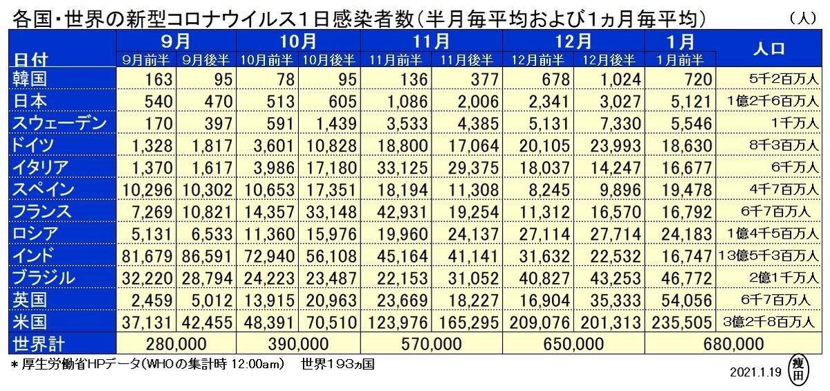 f:id:yaseta:20210121112345j:plain