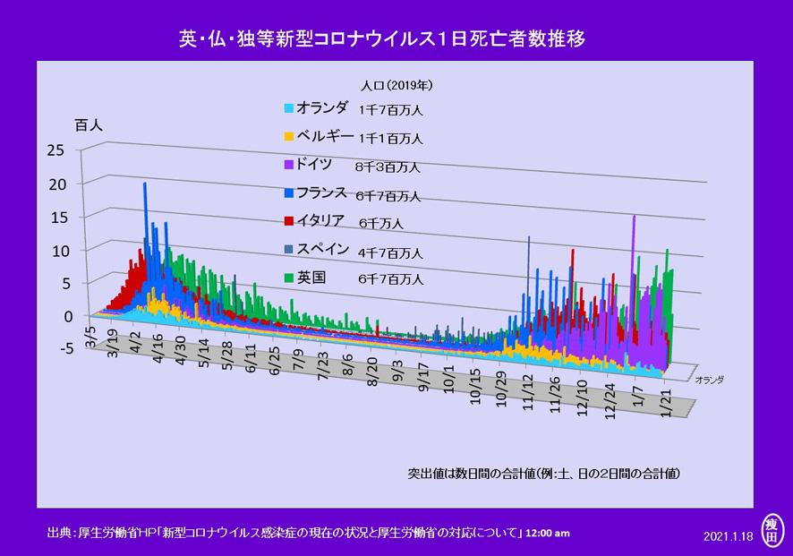 f:id:yaseta:20210121113832j:plain