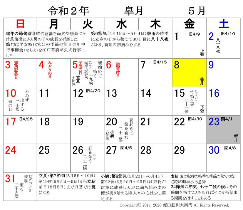 f:id:yaseta:20210207101123j:plain