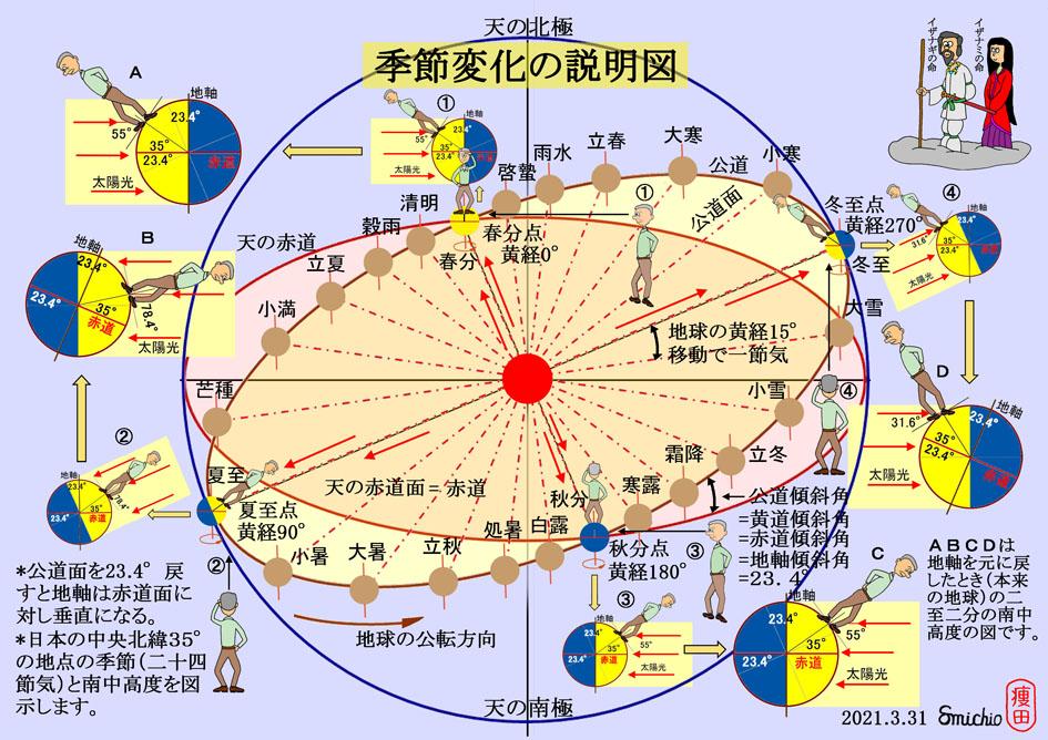 f:id:yaseta:20210401171921j:plain