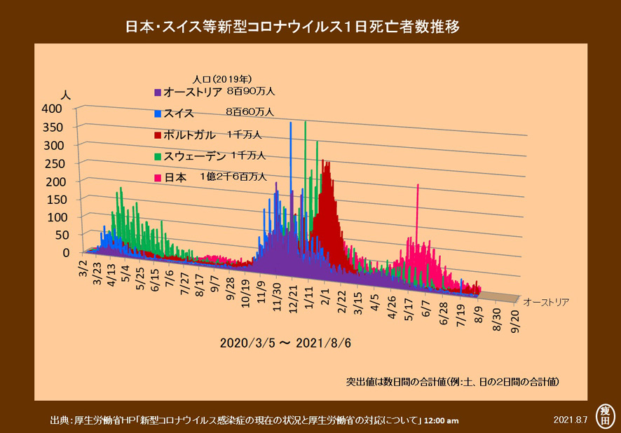 f:id:yaseta:20210808154126j:plain
