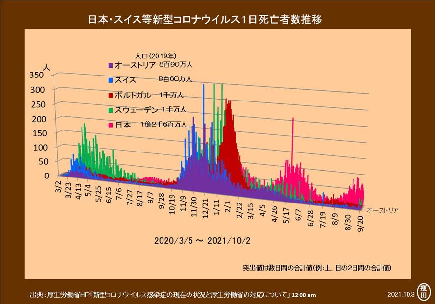f:id:yaseta:20211004174435j:plain