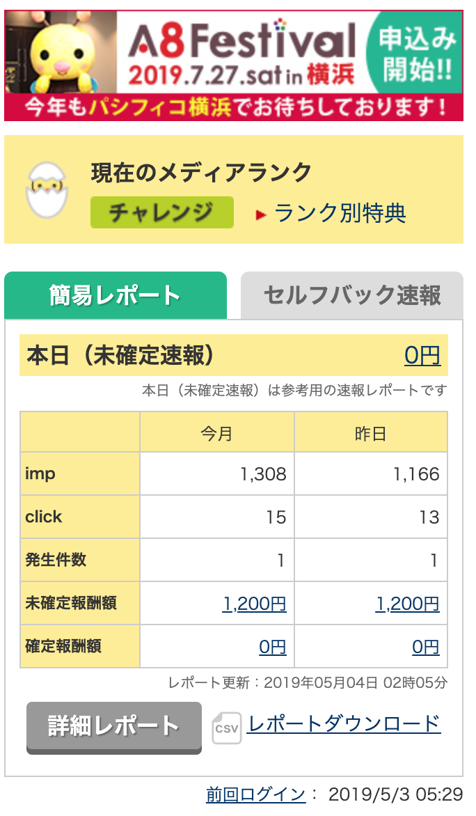 f:id:yasetarayakiniku:20190504052551p:plain