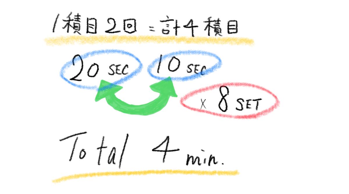 f:id:yasetarayakiniku:20200102062747p:plain