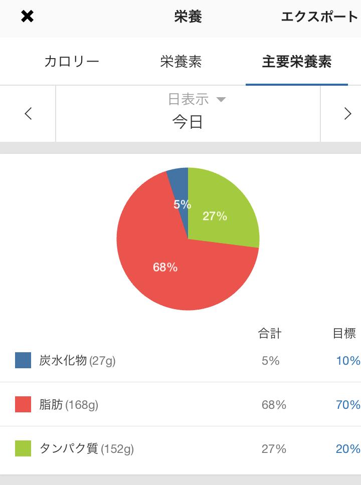 f:id:yasetarayakiniku:20200305052525j:plain