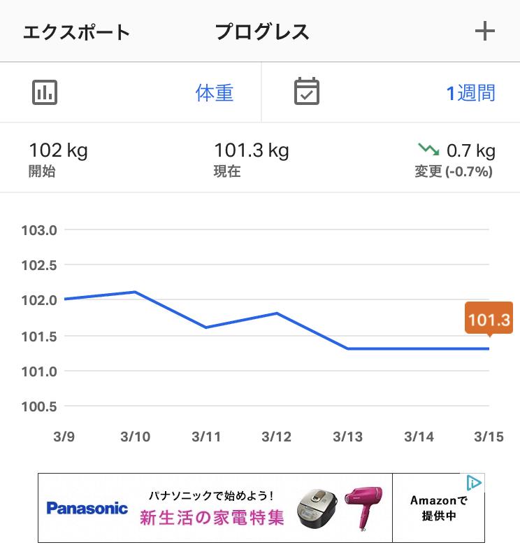 f:id:yasetarayakiniku:20200316052914j:plain