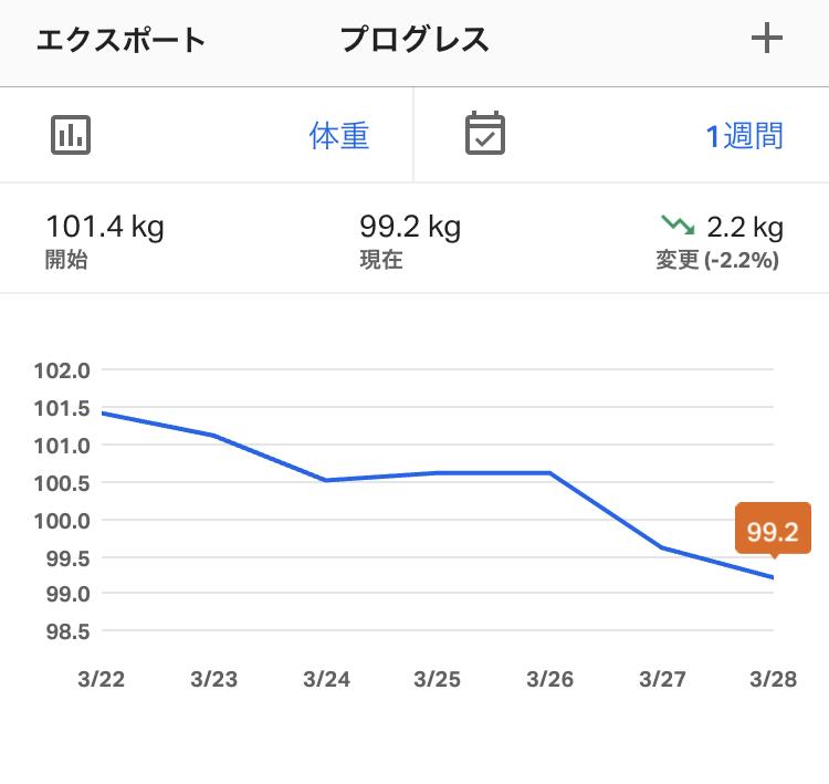 f:id:yasetarayakiniku:20200328174140j:plain