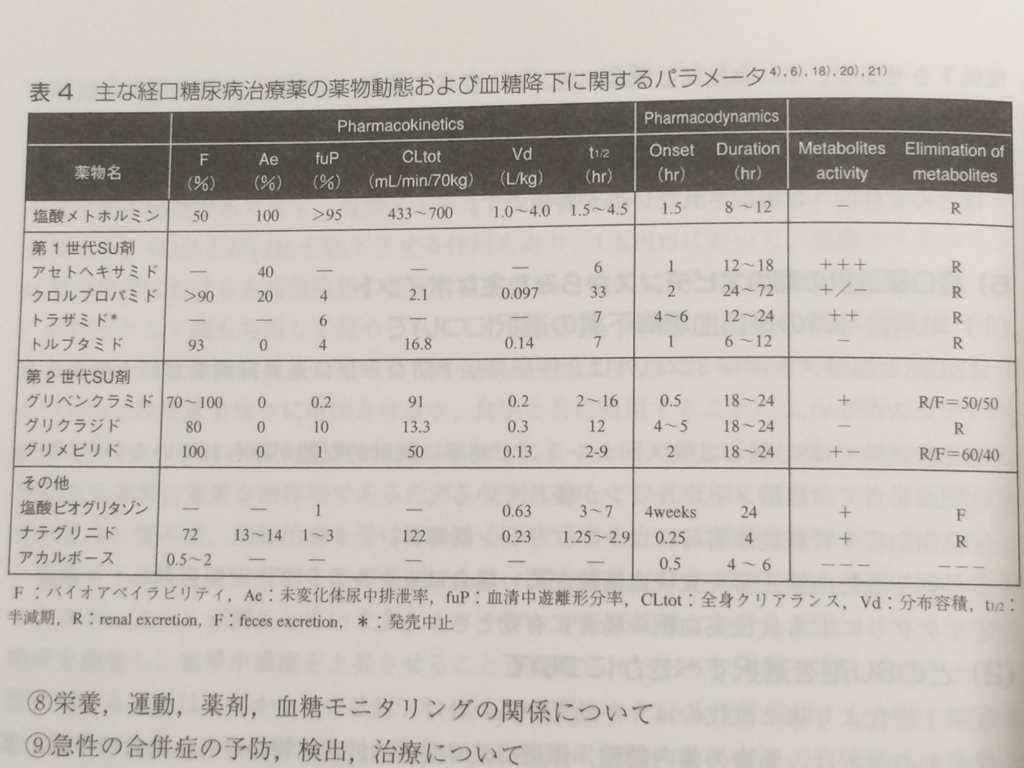 f:id:yashiki5296:20160101221438j:plain