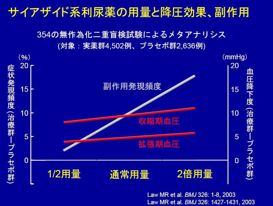 f:id:yashiki5296:20160616225439p:plain