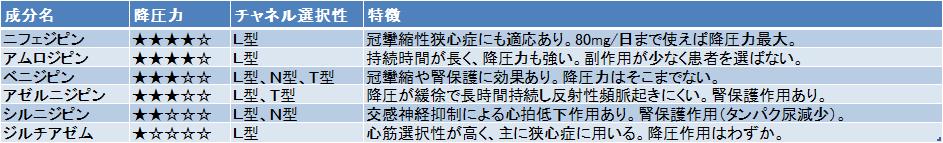 f:id:yashiki5296:20160622044040p:plain