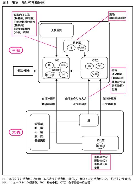 f:id:yashiki5296:20161122222357p:plain
