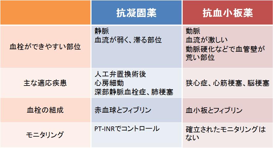 f:id:yashiki5296:20170520153645p:plain