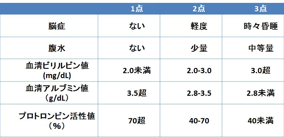f:id:yashiki5296:20170621030724p:plain