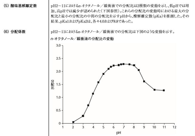 f:id:yashiki5296:20170623162623p:plain