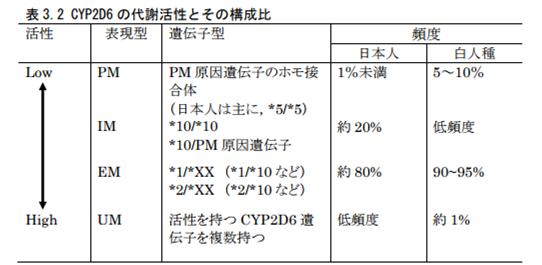 f:id:yashiki5296:20170626201958p:plain