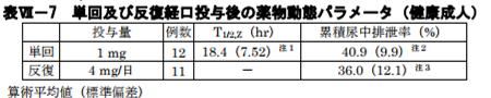 f:id:yashiki5296:20170627225923p:plain