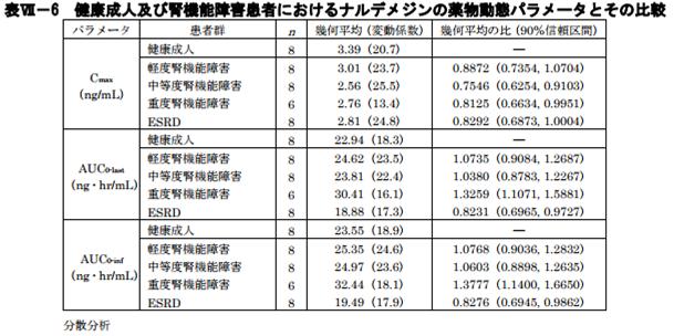 f:id:yashiki5296:20170628125043p:plain