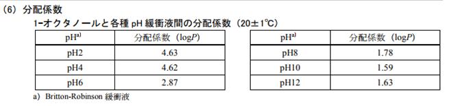 f:id:yashiki5296:20170930004108p:plain