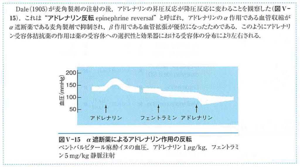 f:id:yashiki5296:20180228013915j:plain