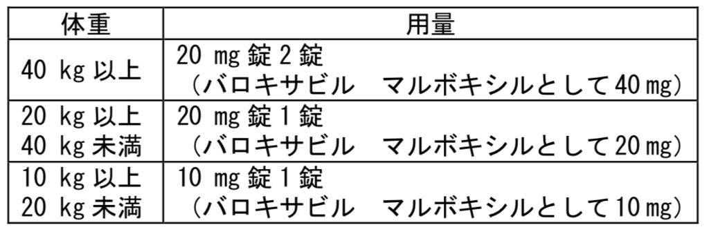f:id:yashiki5296:20180309005634p:plain