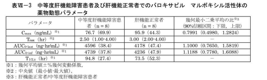 f:id:yashiki5296:20180309015830p:plain