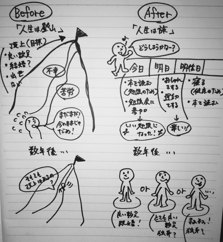 f:id:yashiko884:20160831234158j:plain