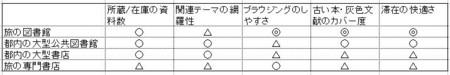 f:id:yashimaru:20090206160912j:image