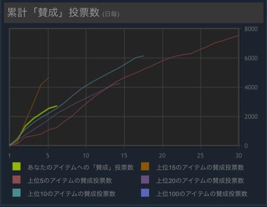 f:id:yashirokuu:20170124010521j:plain