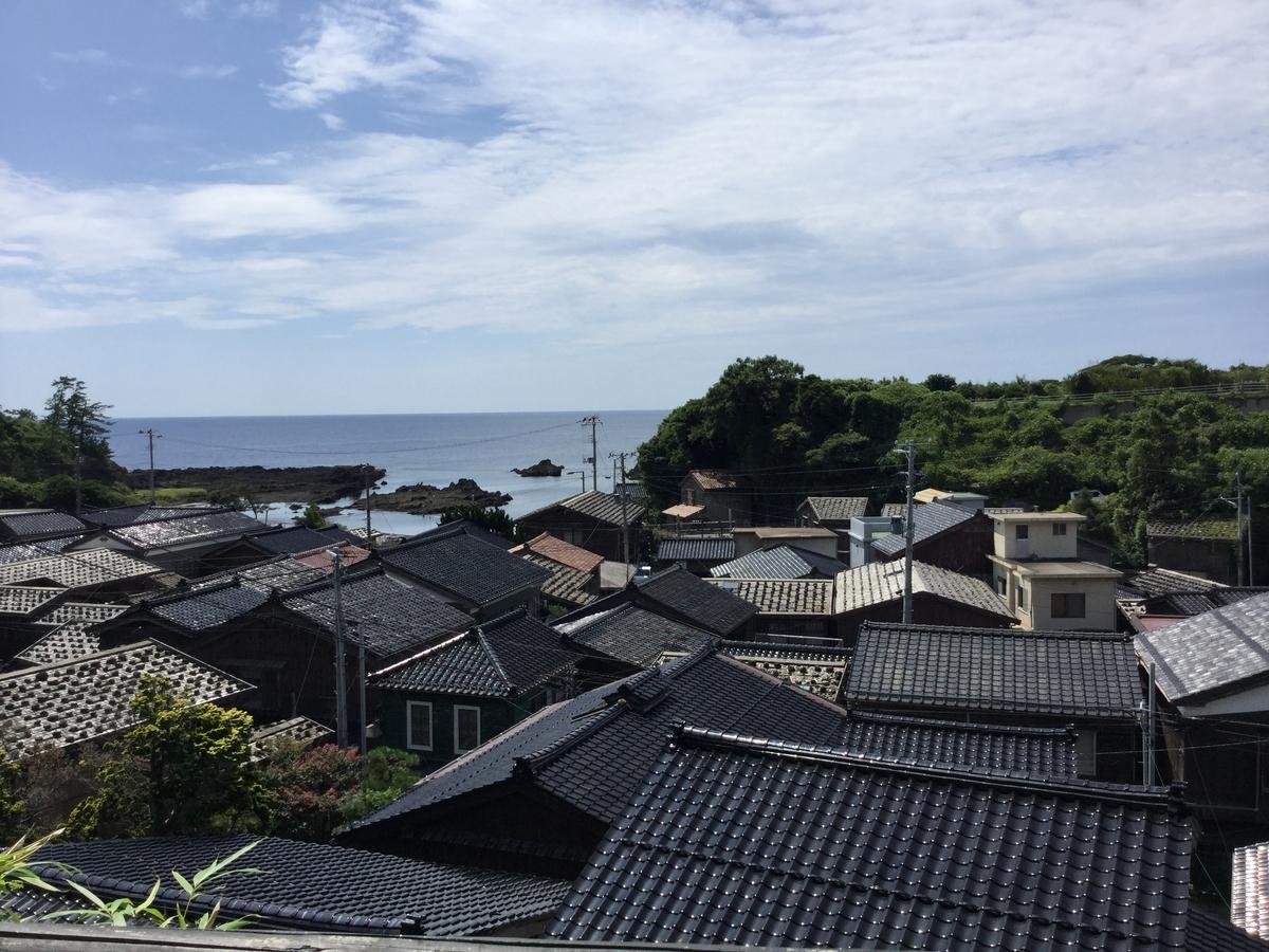 f:id:yasochi152:20210207162621j:plain