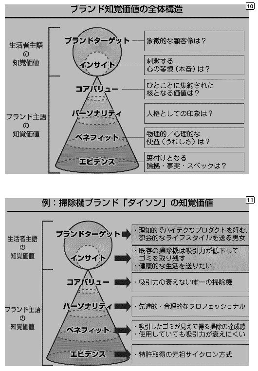 f:id:yasomi:20180630092104p:plain