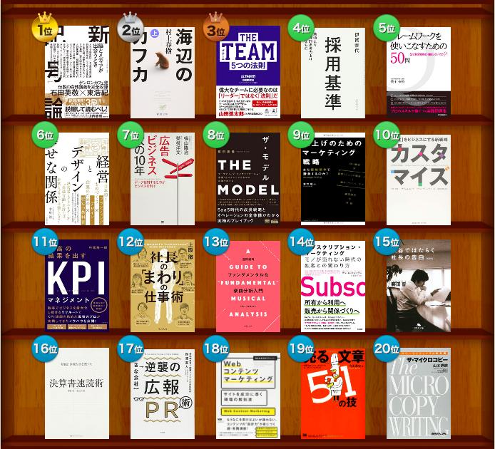 2019年 年間ベスト本20冊