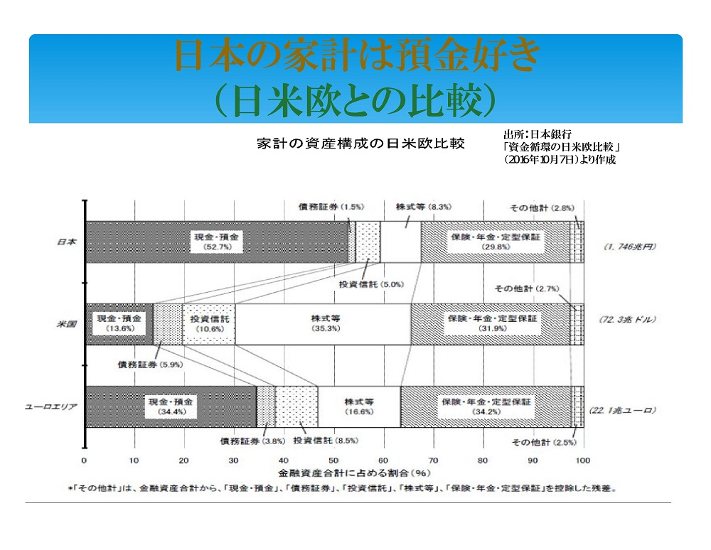 f:id:yasu-i1126:20170520072448j:plain