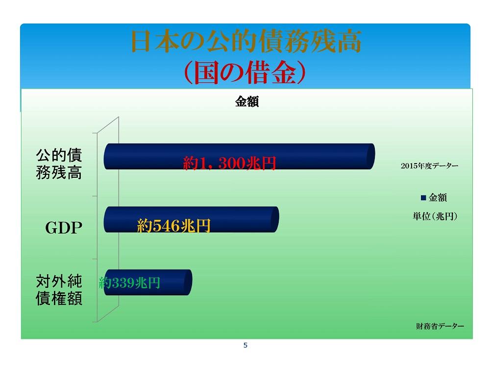 f:id:yasu-i1126:20170520234333j:plain