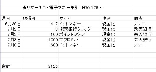 f:id:yasu-yasutan:20180708140203j:plain
