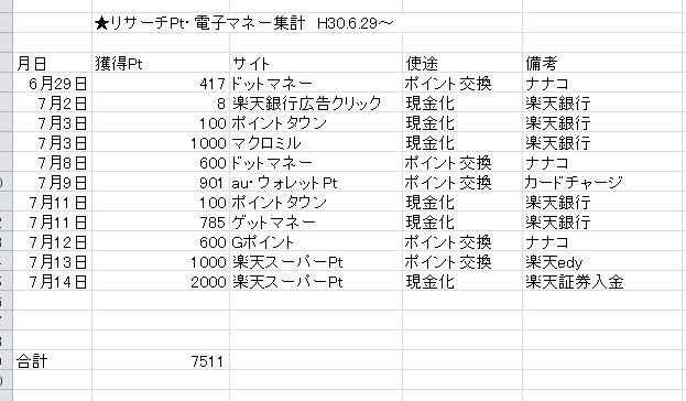 f:id:yasu-yasutan:20180718161808j:plain