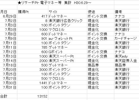 f:id:yasu-yasutan:20180731162204j:plain