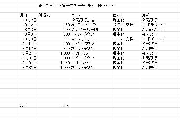 f:id:yasu-yasutan:20180903094506j:plain
