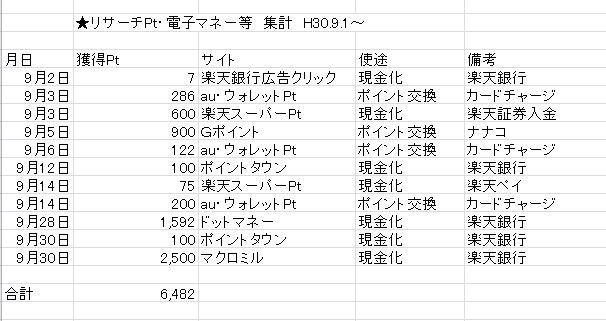 f:id:yasu-yasutan:20181002144926j:plain