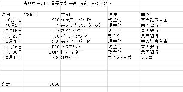 f:id:yasu-yasutan:20181103174012j:plain