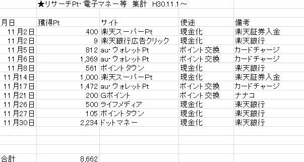 f:id:yasu-yasutan:20181213165312j:plain