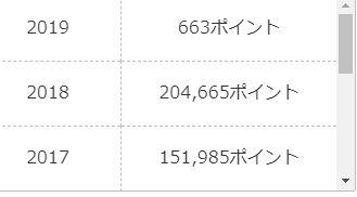f:id:yasu-yasutan:20190102214407j:plain