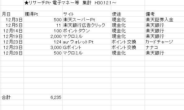 f:id:yasu-yasutan:20190107090204j:plain