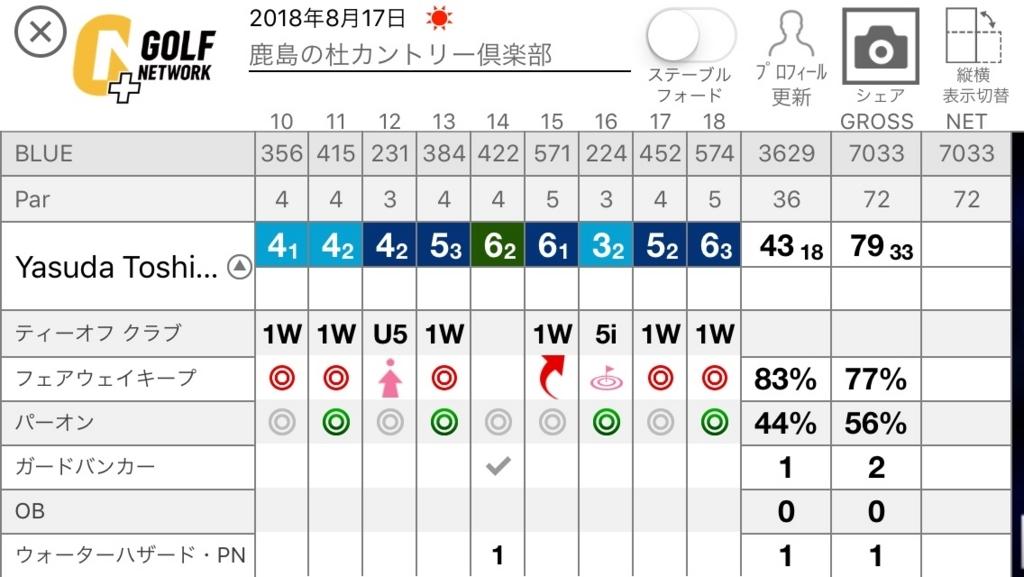 f:id:yasu104kun:20180819005219j:plain