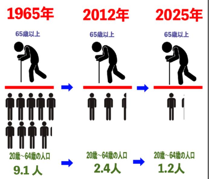 f:id:yasu843:20191217202157p:plain