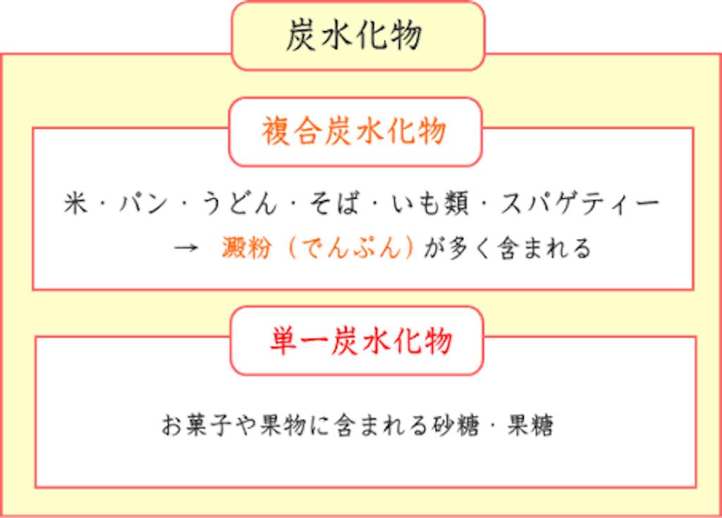 f:id:yasu_t:20180911173445p:image