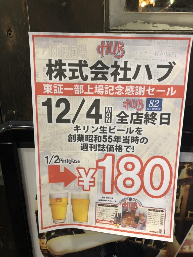f:id:yasuaki-sakai:20171212101932j:plain