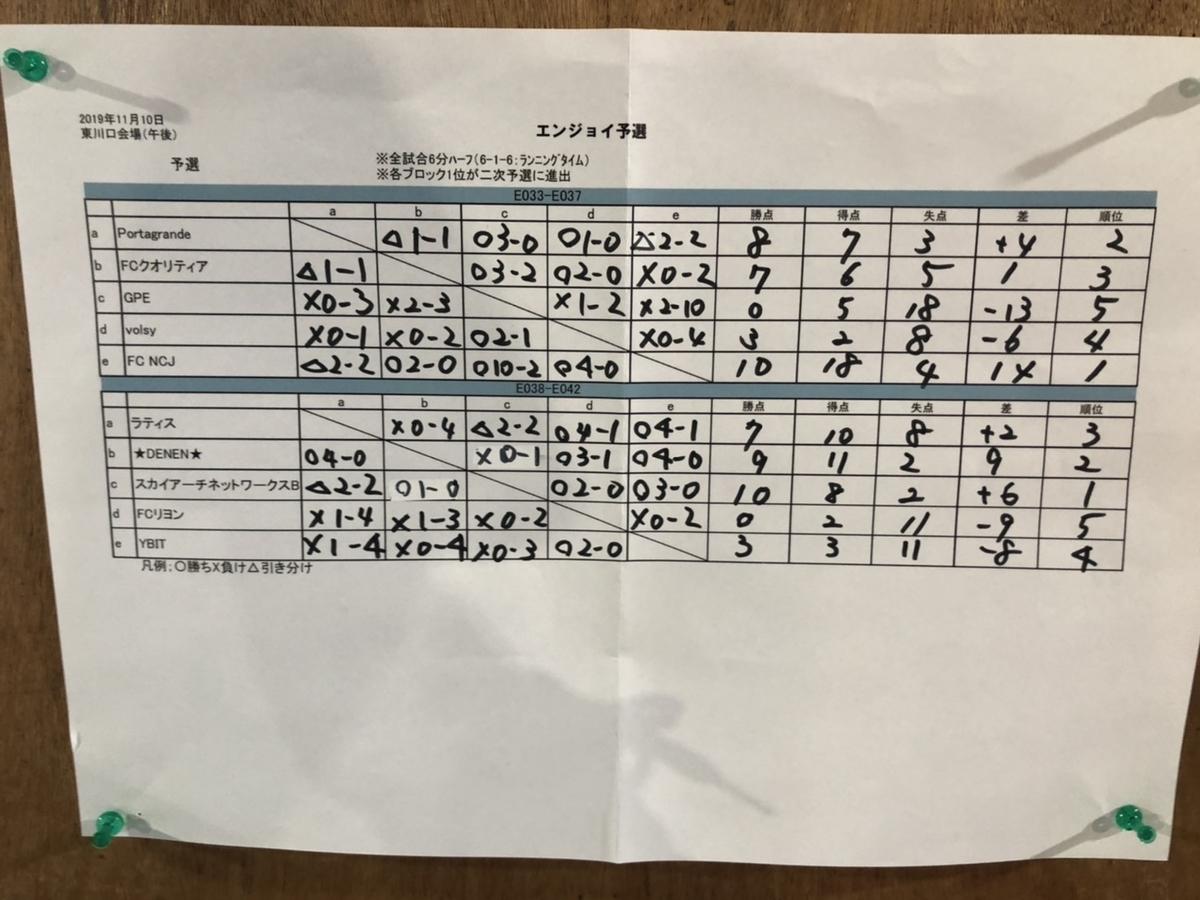 f:id:yasuaki-sakai:20191112200444j:plain